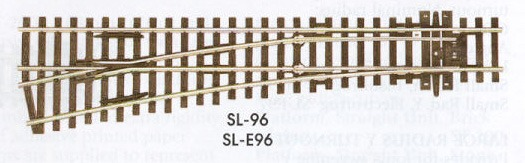 OO Gauge Points