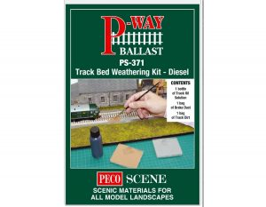 Track bed weathering kit
